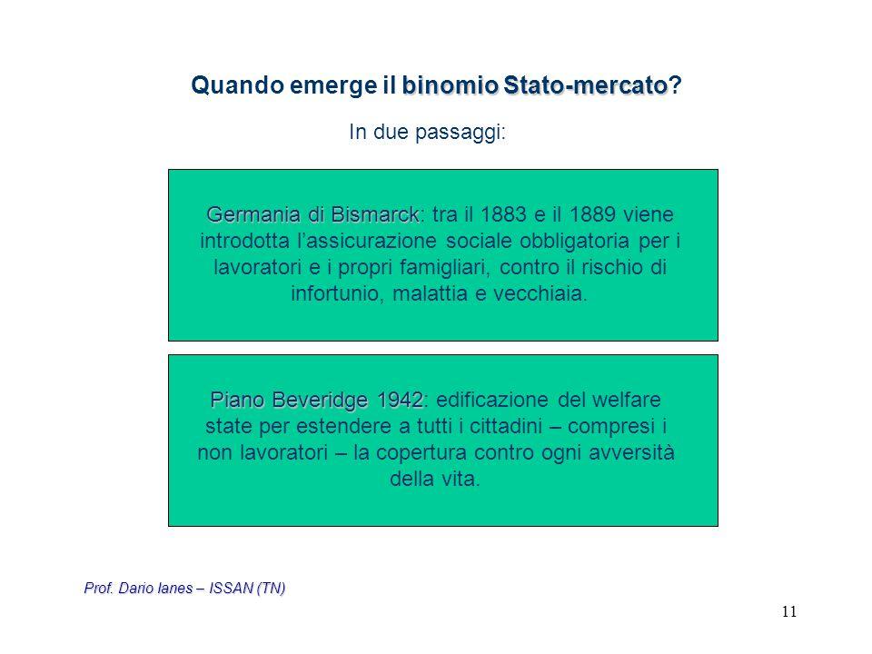 11 binomio Stato-mercato Quando emerge il binomio Stato-mercato? In due passaggi: Germania di Bismarck Germania di Bismarck: tra il 1883 e il 1889 vie
