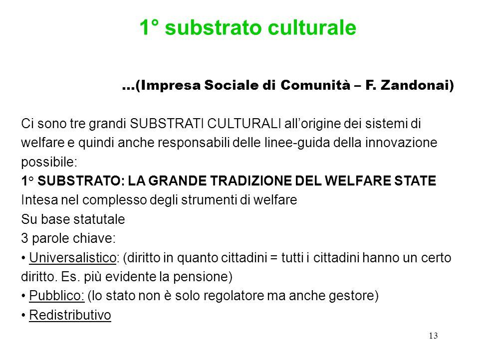 13 …(Impresa Sociale di Comunità – F. Zandonai) Ci sono tre grandi SUBSTRATI CULTURALI all'origine dei sistemi di welfare e quindi anche responsabili