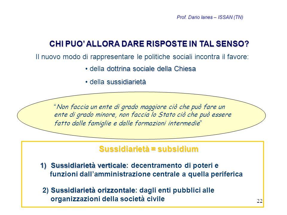 22 Il nuovo modo di rappresentare le politiche sociali incontra il favore: dottrina sociale della Chiesa della dottrina sociale della Chiesa sussidiar