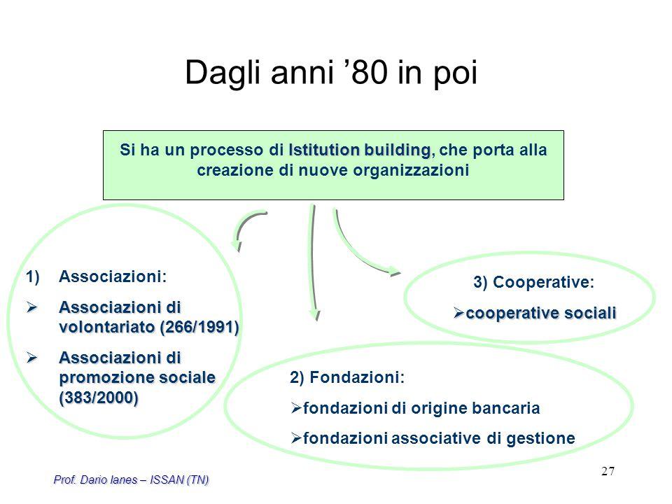 27 Dagli anni '80 in poi Istitution building Si ha un processo di Istitution building, che porta alla creazione di nuove organizzazioni 1) 1)Associazi