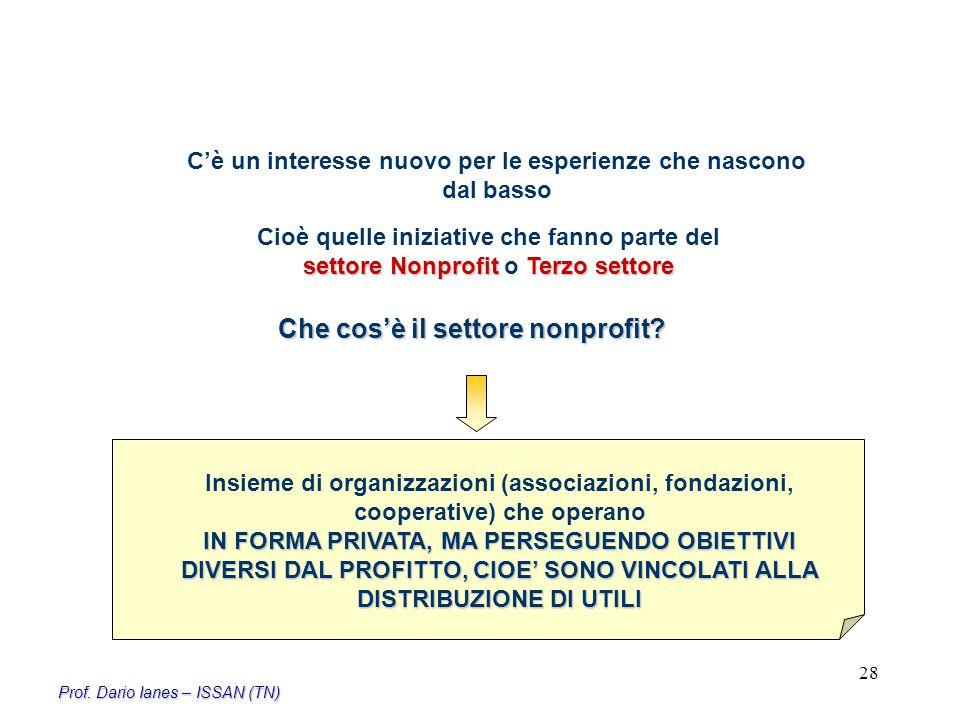 28 Che cos'è il settore nonprofit? Insieme di organizzazioni (associazioni, fondazioni, cooperative) che operano IN FORMA PRIVATA, MA PERSEGUENDO OBIE