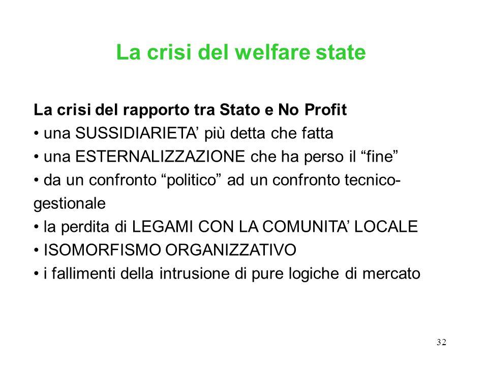 """32 La crisi del rapporto tra Stato e No Profit una SUSSIDIARIETA' più detta che fatta una ESTERNALIZZAZIONE che ha perso il """"fine"""" da un confronto """"po"""