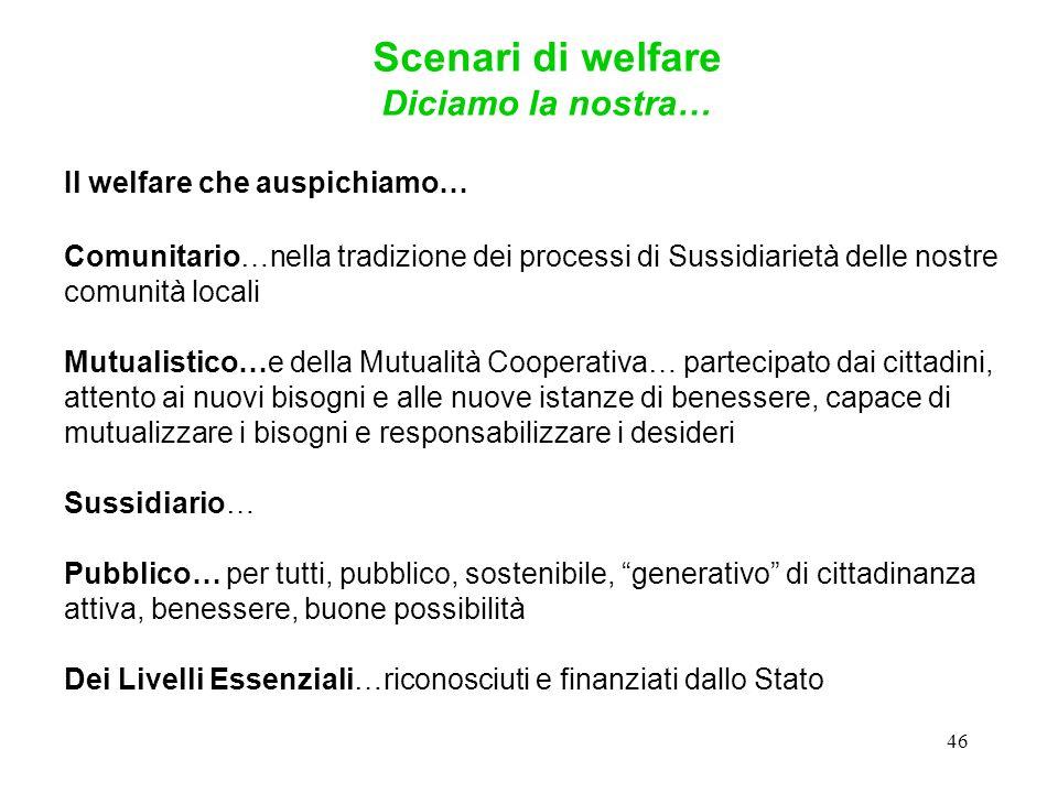 46 Il welfare che auspichiamo… Comunitario…nella tradizione dei processi di Sussidiarietà delle nostre comunità locali Mutualistico…e della Mutualità