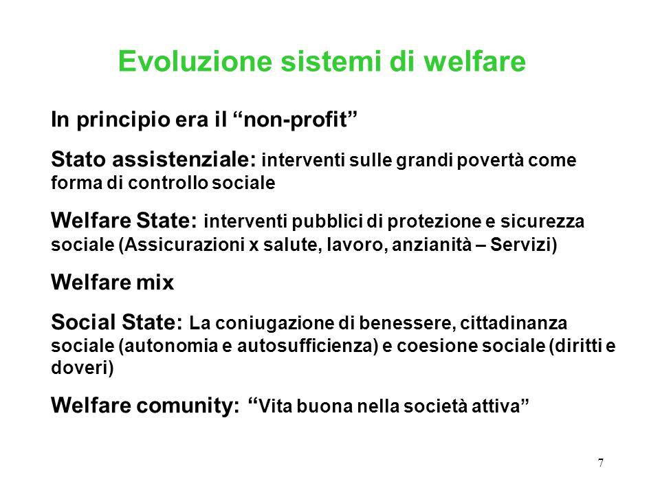"""7 Evoluzione sistemi di welfare In principio era il """"non-profit"""" Stato assistenziale: interventi sulle grandi povertà come forma di controllo sociale"""