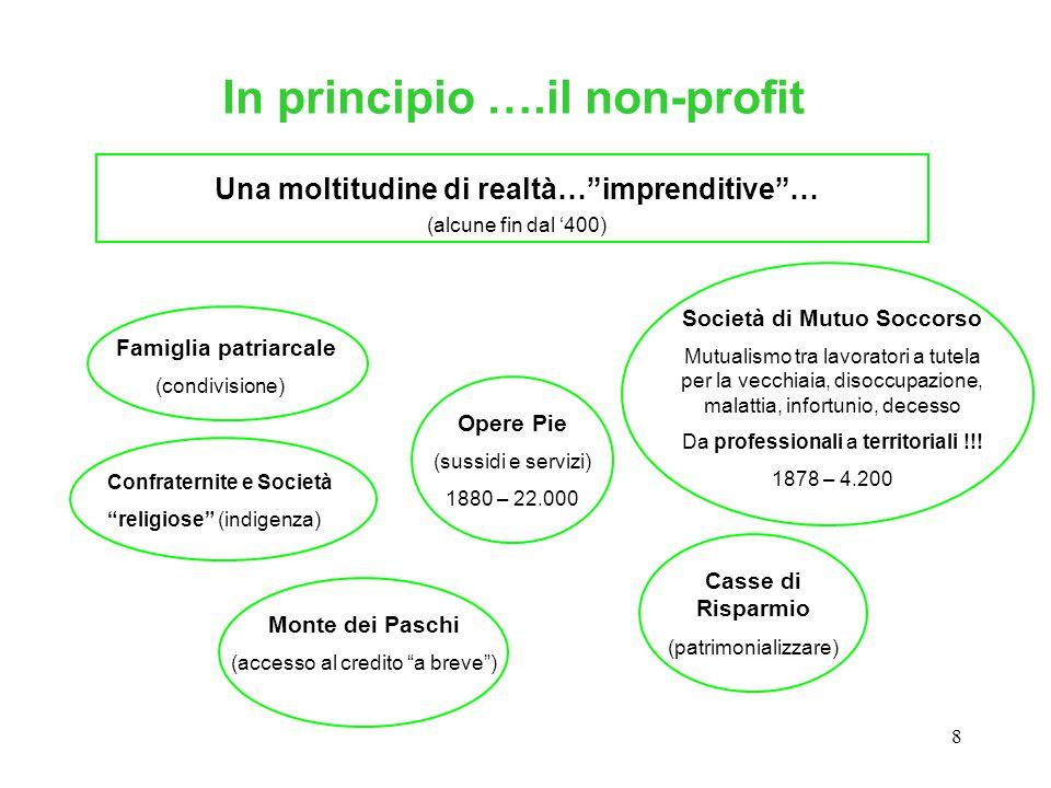 29 settore nonprofit Nuovo interesse per il settore nonprofit, soprattutto per la cooperazione sociale: PERCHE' .