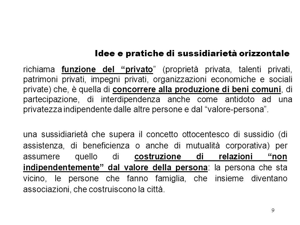 """9 Idee e pratiche di sussidiarietà orizzontale richiama funzione del """"privato"""" (proprietà privata, talenti privati, patrimoni privati, impegni privati"""