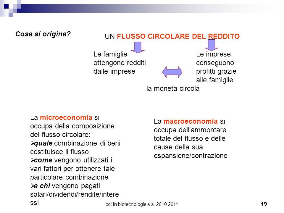 cdl in biotecnologie a.a.2010 201119 Cosa si origina.