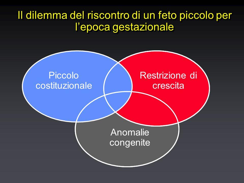 Il dilemma del riscontro di un feto piccolo per l'epoca gestazionale Piccolo costituzionale Restrizione di crescita Anomalie congenite
