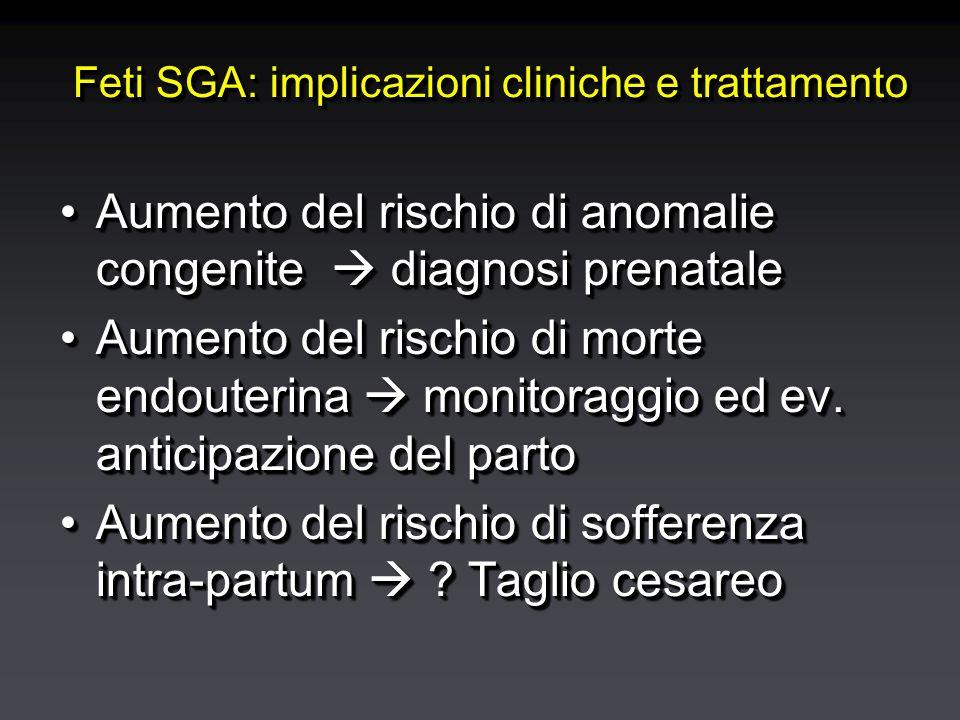 Feti SGA: implicazioni cliniche e trattamento Aumento del rischio di anomalie congenite  diagnosi prenataleAumento del rischio di anomalie congenite  diagnosi prenatale Aumento del rischio di morte endouterina  monitoraggio ed ev.