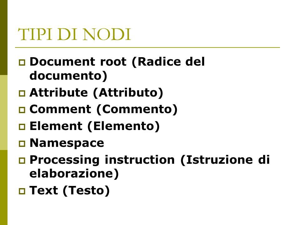 TIPI DI NODI  Document root (Radice del documento)  Attribute (Attributo)  Comment (Commento)  Element (Elemento)  Namespace  Processing instruc
