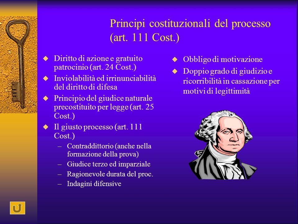 Principi costituzionali del processo (art. 111 Cost.)  Diritto di azione e gratuito patrocinio (art. 24 Cost.)  Inviolabilità ed irrinunciabilità de