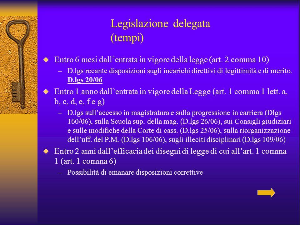 Legislazione delegata (tempi)  Entro 6 mesi dall'entrata in vigore della legge (art. 2 comma 10) –D.lgs recante disposizioni sugli incarichi direttiv