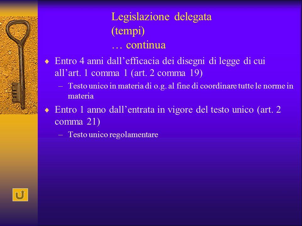 Legislazione delegata (tempi) … continua  Entro 4 anni dall'efficacia dei disegni di legge di cui all'art. 1 comma 1 (art. 2 comma 19) –Testo unico i
