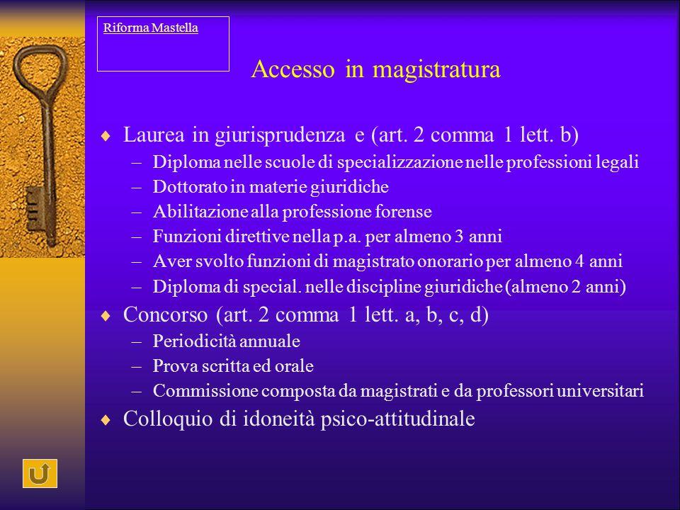 Accesso in magistratura  Laurea in giurisprudenza e (art. 2 comma 1 lett. b) –Diploma nelle scuole di specializzazione nelle professioni legali –Dott