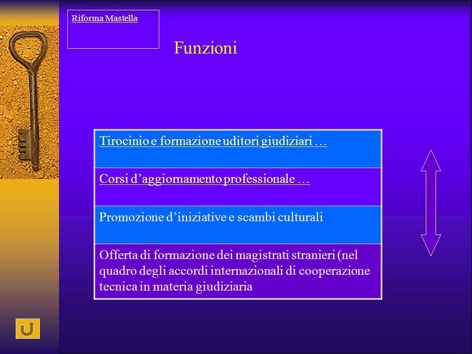 Funzioni Tirocinio e formazione uditori giudiziari … Corsi d'aggiornamento professionale … Promozione d'iniziative e scambi culturali Offerta di forma