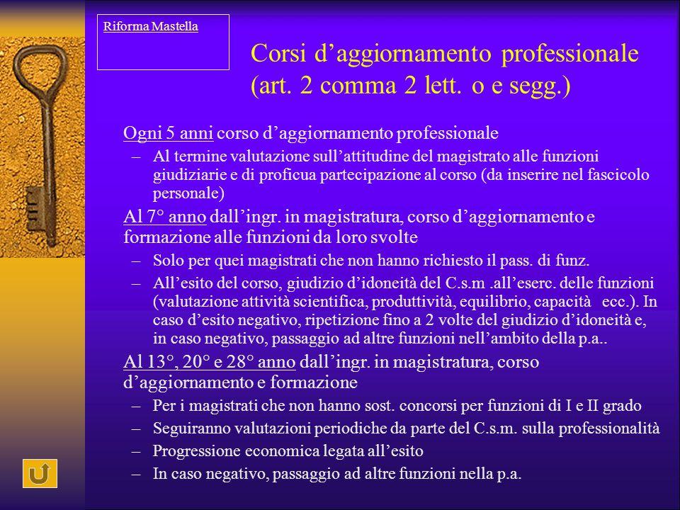 Corsi d'aggiornamento professionale (art. 2 comma 2 lett. o e segg.) Ogni 5 anni corso d'aggiornamento professionale –Al termine valutazione sull'atti