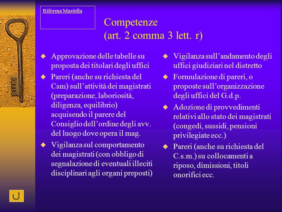 Competenze (art. 2 comma 3 lett. r)  Approvazione delle tabelle su proposta dei titolari degli uffici  Pareri (anche su richiesta del Csm) sull'atti
