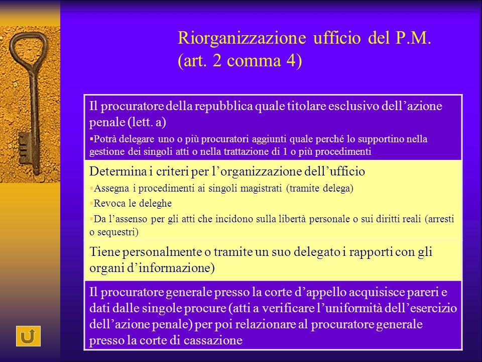 Riorganizzazione ufficio del P.M. (art. 2 comma 4) Il procuratore della repubblica quale titolare esclusivo dell'azione penale (lett. a)  Potrà deleg