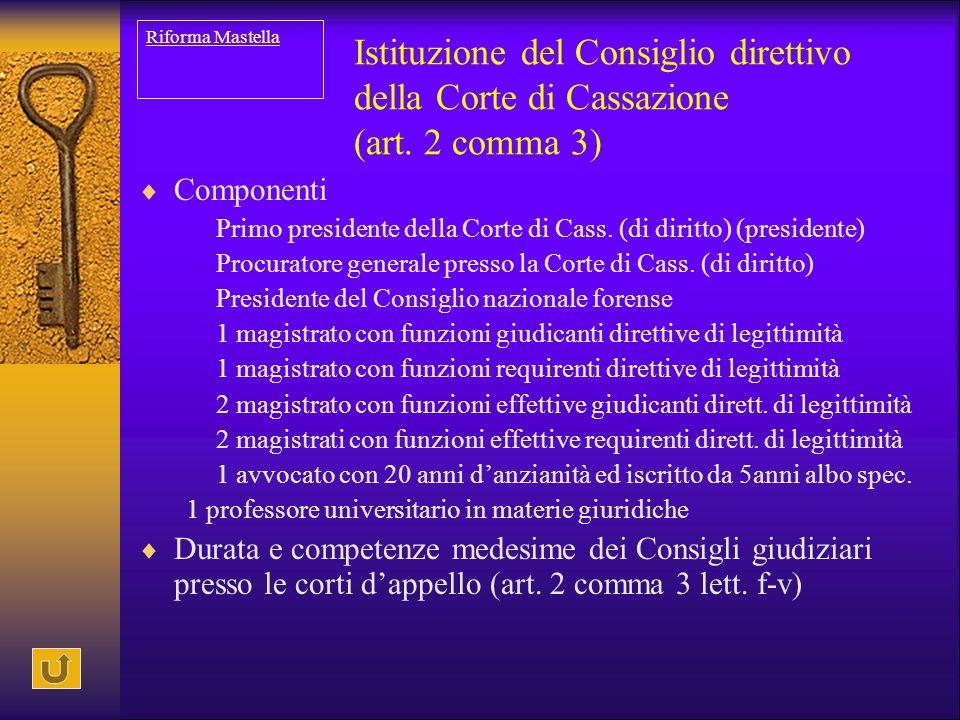 Istituzione del Consiglio direttivo della Corte di Cassazione (art. 2 comma 3)  Componenti Primo presidente della Corte di Cass. (di diritto) (presid