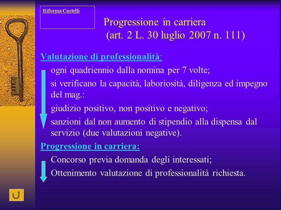 Progressione in carriera (art. 2 L. 30 luglio 2007 n. 111) Valutazione di professionalità: ogni quadriennio dalla nomina per 7 volte; si verificano la