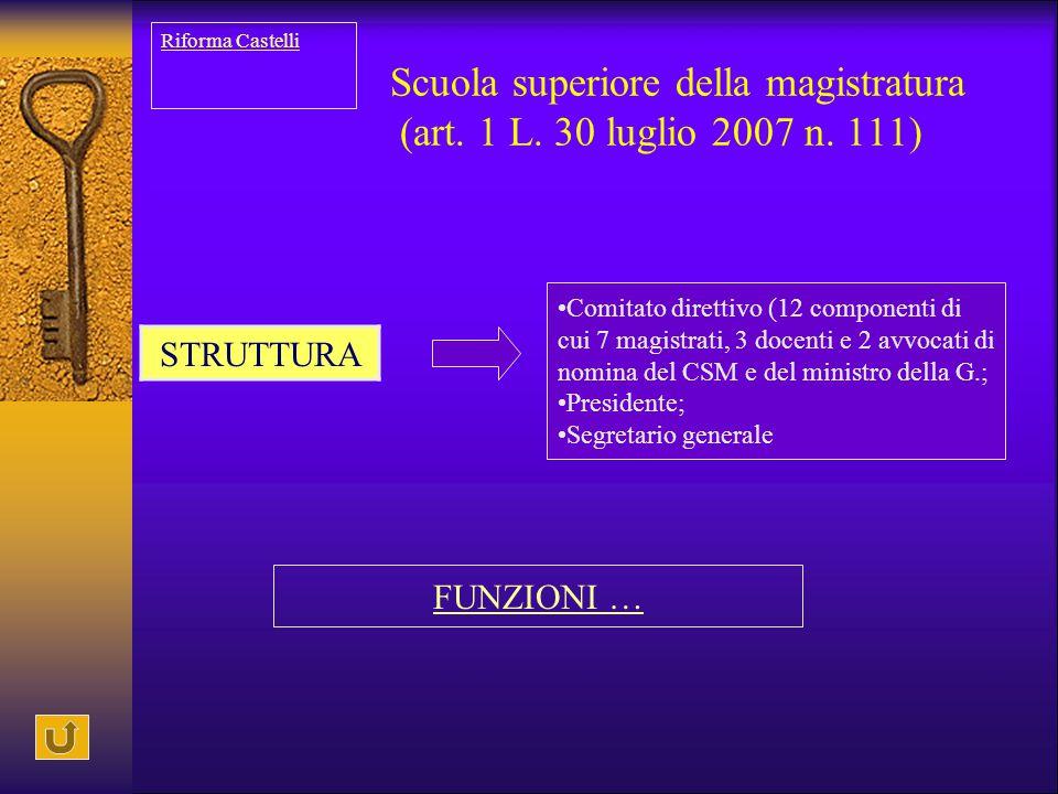 Scuola superiore della magistratura (art. 1 L. 30 luglio 2007 n. 111) STRUTTURA Comitato direttivo (12 componenti di cui 7 magistrati, 3 docenti e 2 a