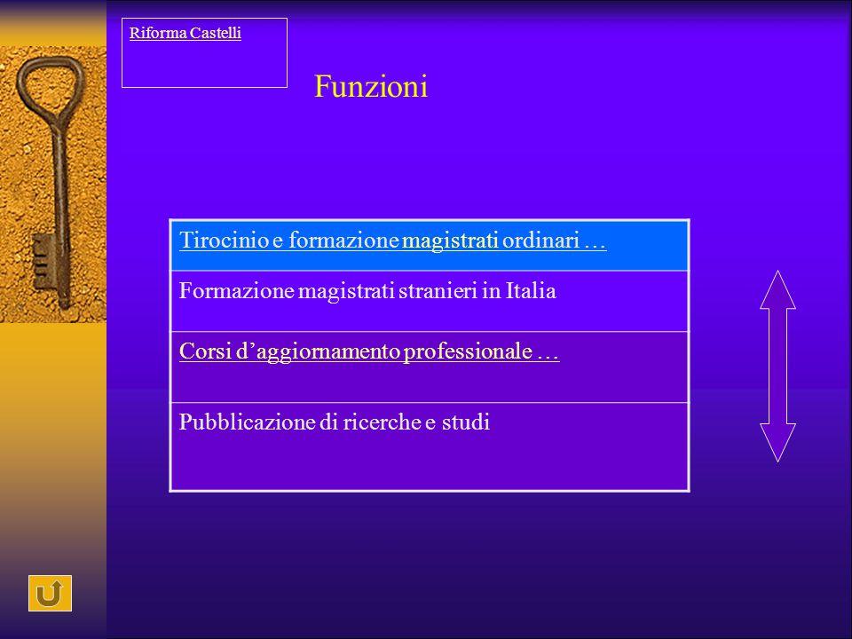 Funzioni Tirocinio e formazione magistrati ordinari …magistrati Formazione magistrati stranieri in Italia Corsi d'aggiornamento professionale … Pubbli