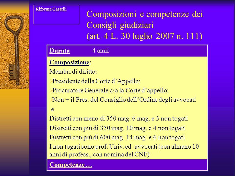 Composizioni e competenze dei Consigli giudiziari (art. 4 L. 30 luglio 2007 n. 111) Durata 4 anni Composizione: Membri di diritto:  Presidente della