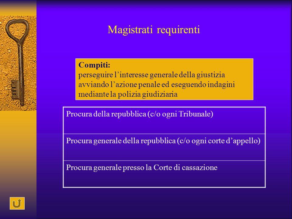 Magistrati requirenti Procura della repubblica (c/o ogni Tribunale) Procura generale della repubblica (c/o ogni corte d'appello) Procura generale pres