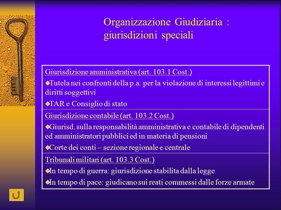 Organizzazione Giudiziaria : giurisdizioni speciali Giurisdizione amministrativa (art. 103.1 Cost.)  Tutela nei confronti della p.a. per la violazion