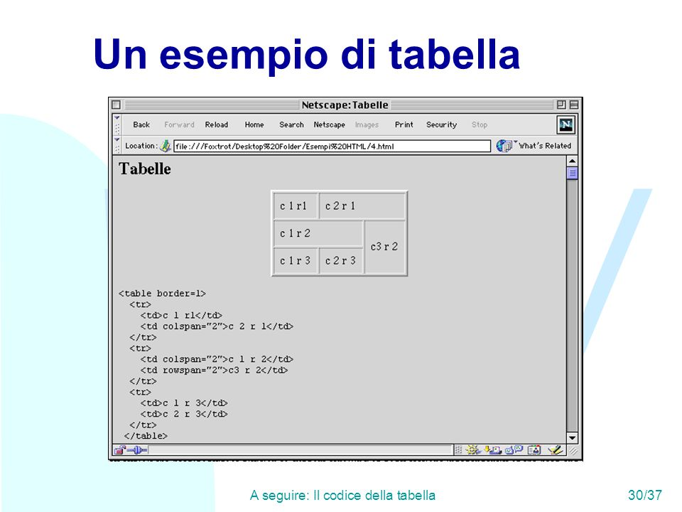 WWW A seguire: Il codice della tabella30/37 Un esempio di tabella
