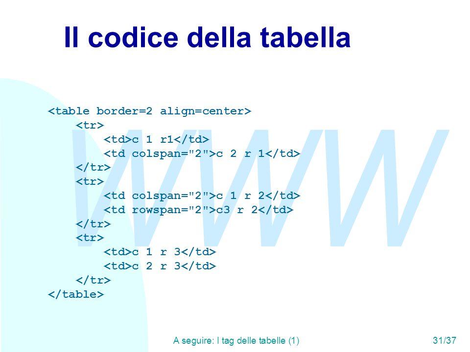 WWW A seguire: I tag delle tabelle (1)31/37 Il codice della tabella c 1 r1 c 2 r 1 c 1 r 2 c3 r 2 c 1 r 3 c 2 r 3