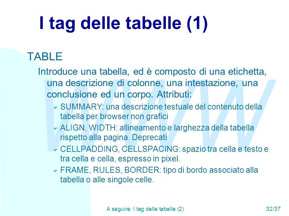 WWW A seguire: I tag delle tabelle (2)32/37 I tag delle tabelle (1) TABLE Introduce una tabella, ed è composto di una etichetta, una descrizione di colonne, una intestazione, una conclusione ed un corpo.