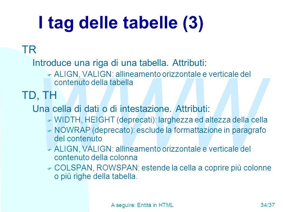 WWW A seguire: Entità in HTML34/37 I tag delle tabelle (3) TR Introduce una riga di una tabella.