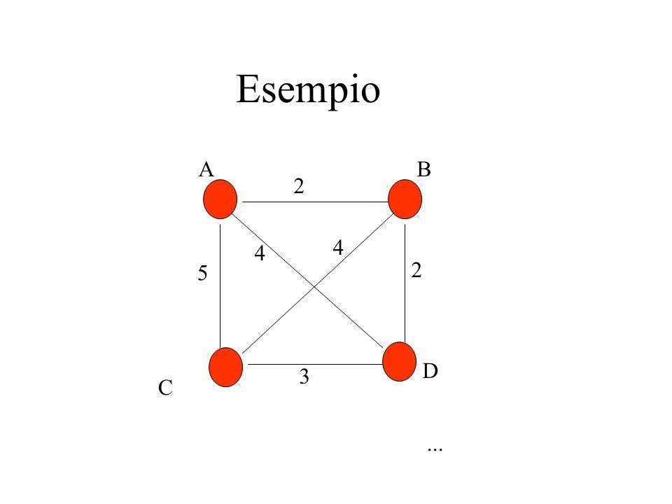 Esempio C 2 5 2 3 4 AB D 4...
