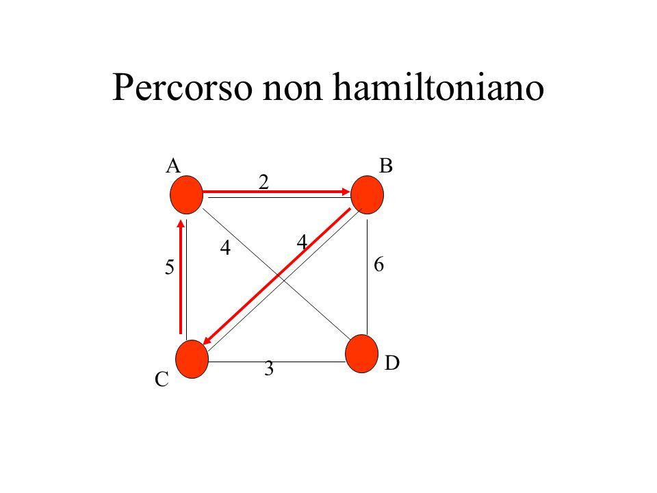 Percorso non hamiltoniano 2 5 6 3 4 AB C D 4