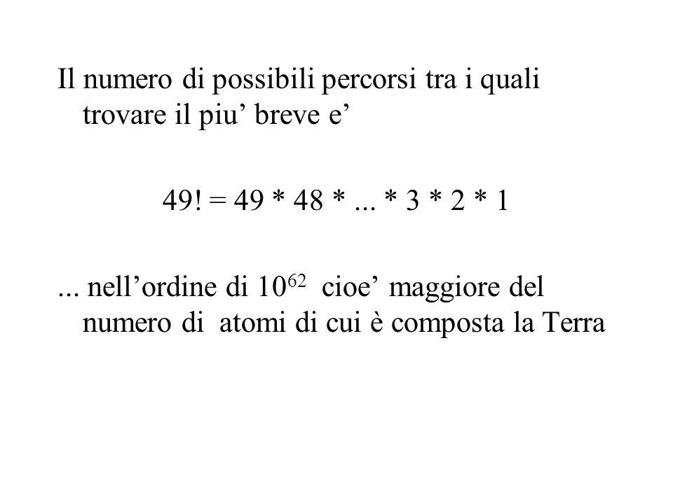 Il numero di possibili percorsi tra i quali trovare il piu' breve e' 49.