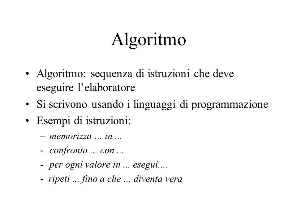 Algoritmo Algoritmo: sequenza di istruzioni che deve eseguire l'elaboratore Si scrivono usando i linguaggi di programmazione Esempi di istruzioni: –memorizza...