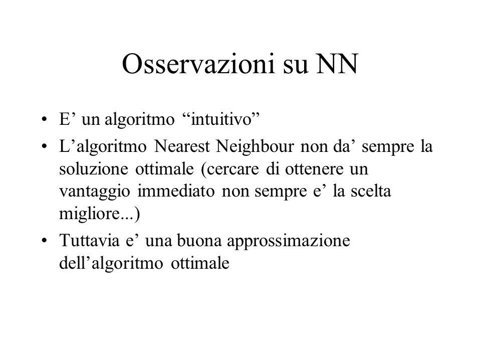 Osservazioni su NN E' un algoritmo intuitivo L'algoritmo Nearest Neighbour non da' sempre la soluzione ottimale (cercare di ottenere un vantaggio immediato non sempre e' la scelta migliore...) Tuttavia e' una buona approssimazione dell'algoritmo ottimale