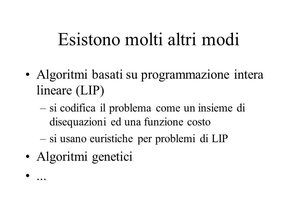 Esistono molti altri modi Algoritmi basati su programmazione intera lineare (LIP) –si codifica il problema come un insieme di disequazioni ed una funzione costo –si usano euristiche per problemi di LIP Algoritmi genetici...