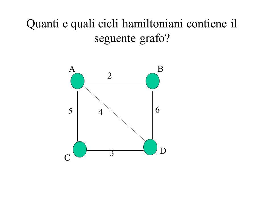 Quanti e quali cicli hamiltoniani contiene il seguente grafo 2 5 6 3 AB C D 4