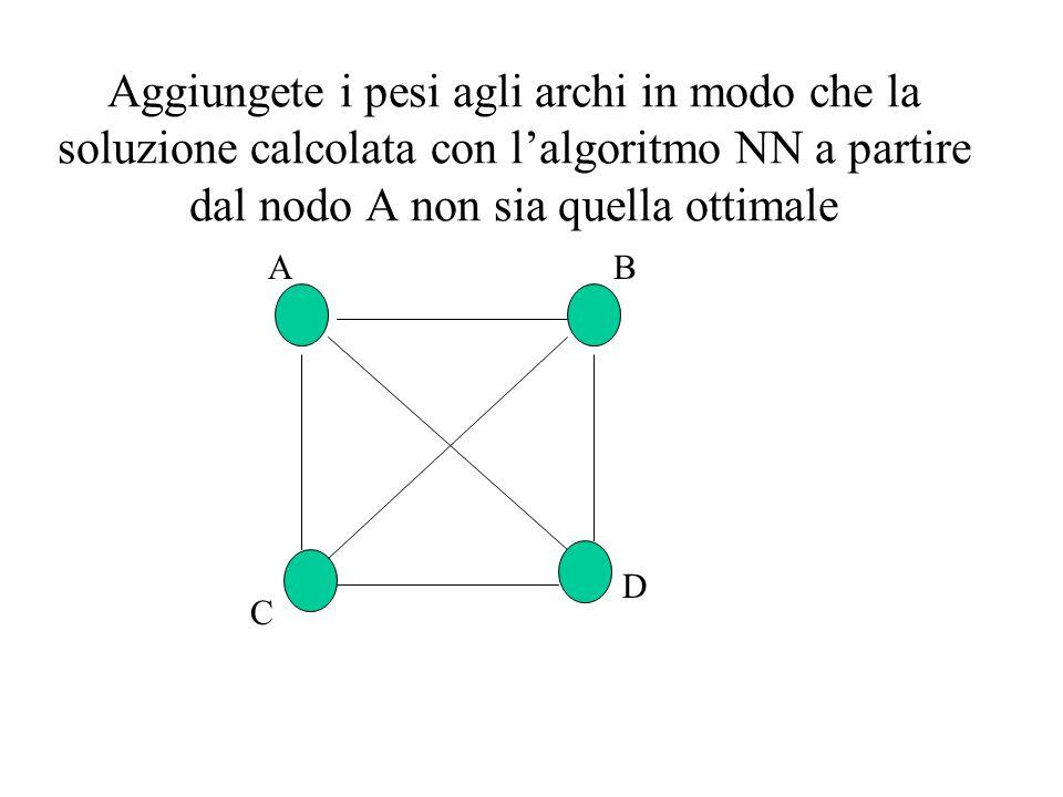 Aggiungete i pesi agli archi in modo che la soluzione calcolata con l'algoritmo NN a partire dal nodo A non sia quella ottimale AB C D