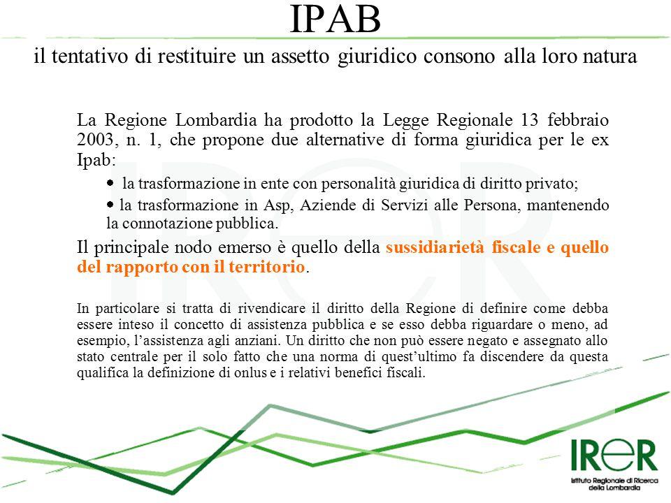 IPAB il tentativo di restituire un assetto giuridico consono alla loro natura La Regione Lombardia ha prodotto la Legge Regionale 13 febbraio 2003, n.