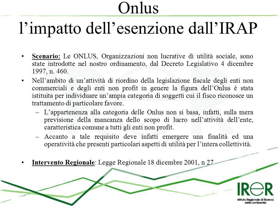 Onlus l'impatto dell'esenzione dall'IRAP Scenario: Le ONLUS, Organizzazioni non lucrative di utilità sociale, sono state introdotte nel nostro ordinamento, dal Decreto Legislativo 4 dicembre 1997, n.