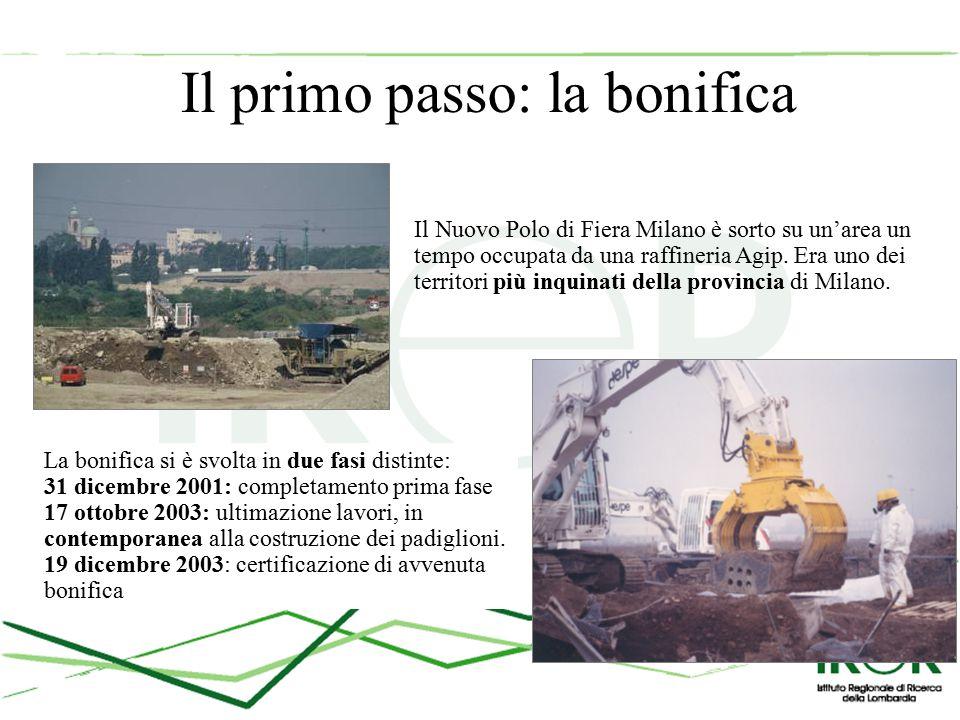 Il primo passo: la bonifica Il Nuovo Polo di Fiera Milano è sorto su un'area un tempo occupata da una raffineria Agip.
