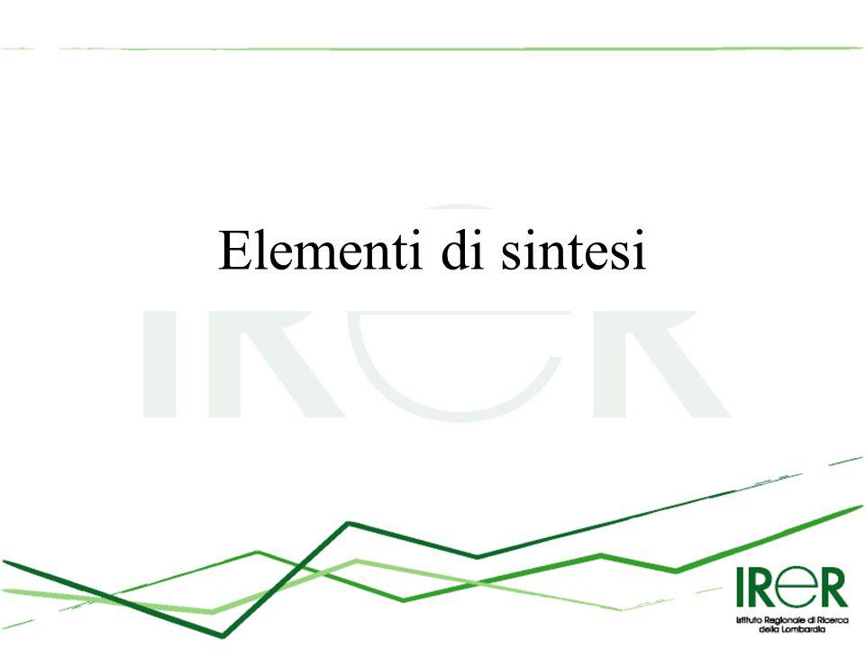 Elementi di sintesi