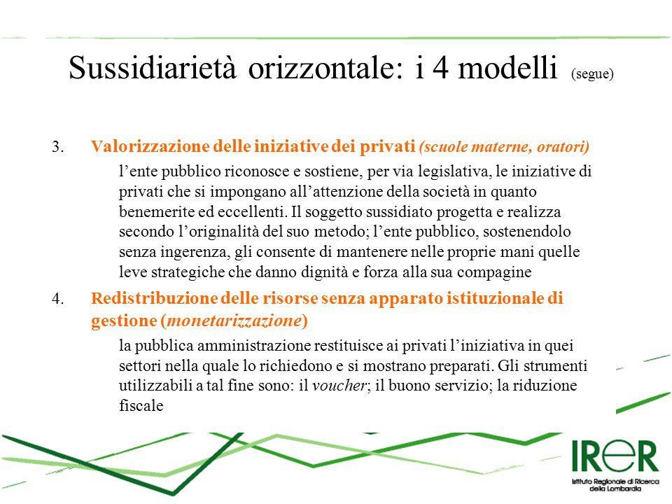 Sussidiarietà orizzontale: i 4 modelli (segue) 3.