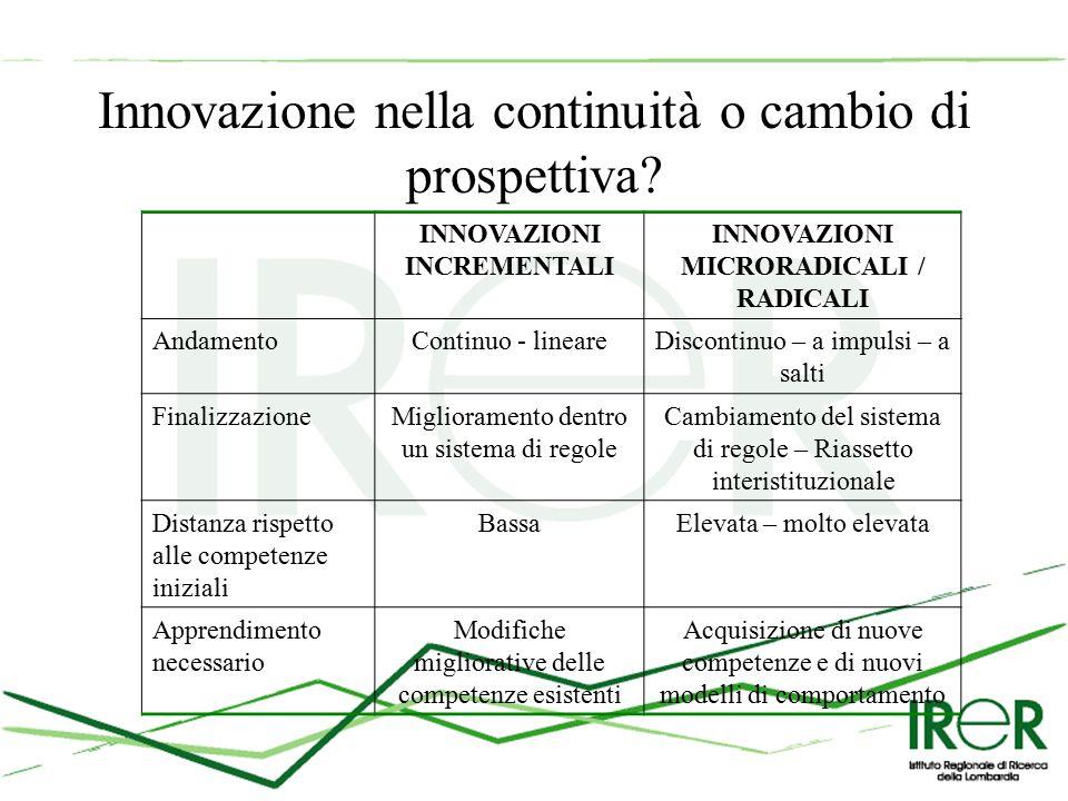 Innovazione nella continuità o cambio di prospettiva.