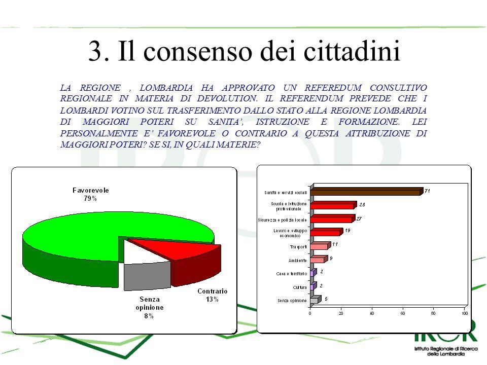 3. Il consenso dei cittadini LA REGIONE, LOMBARDIA HA APPROVATO UN REFEREDUM CONSULTIVO REGIONALE IN MATERIA DI DEVOLUTION. IL REFERENDUM PREVEDE CHE
