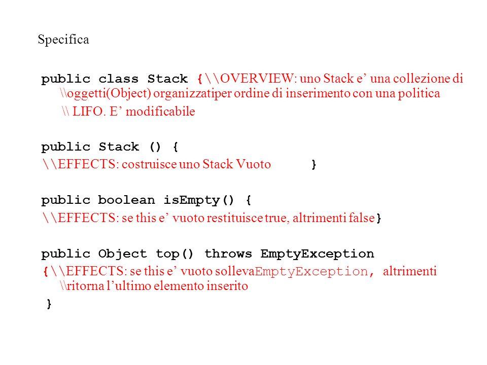Metodi Modificatori public void pop() throws EmptyException { \\ MODIFIES: this \\ EFFECTS: se this non e' vuoto rimuove l'ultimo elemento inserito, \\altrimenti solleva EmptyException } public void push (Object o) { \\ MODIFIES: this \\ EFFECTS: se o e' null solleva NullPointerException, altrimenti \\inserisce o nella pila } L'eccezione NullPointer e' unchecked, non e' necessario riportarla nel throws !