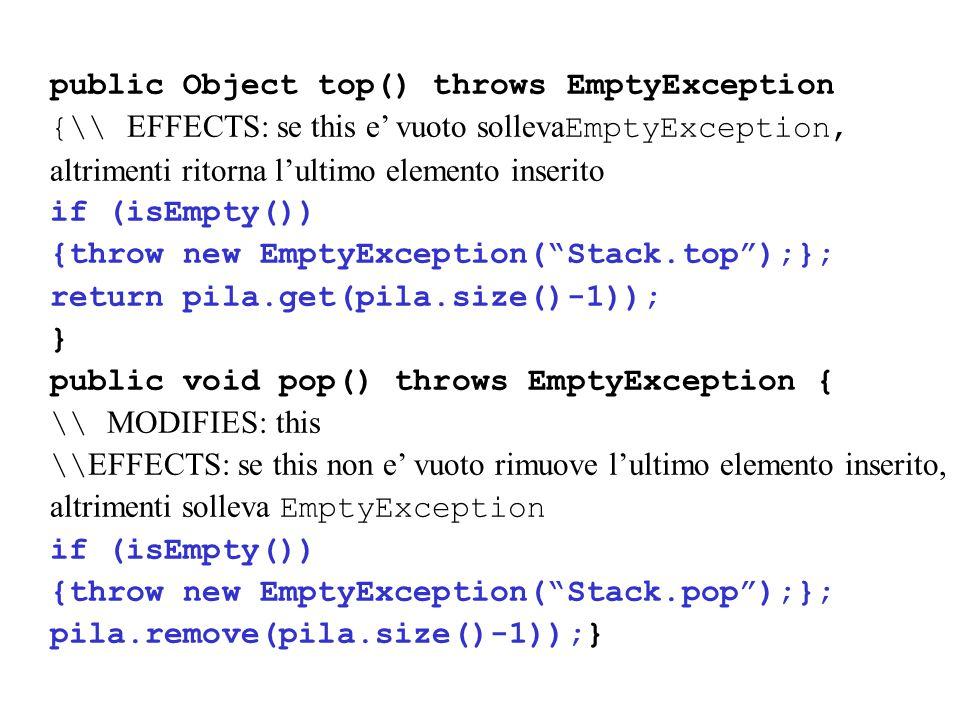 public void push (Object o) { \\ MODIFIES: this \\ EFFECTS: se o e' null solleva NullPointerException, altrimenti inserisce o nella pila if (o==null) {throw new NullPointerException( Stack.pop );}; pila.add(o);} } Inserisce in fondo, come ultimo elemento